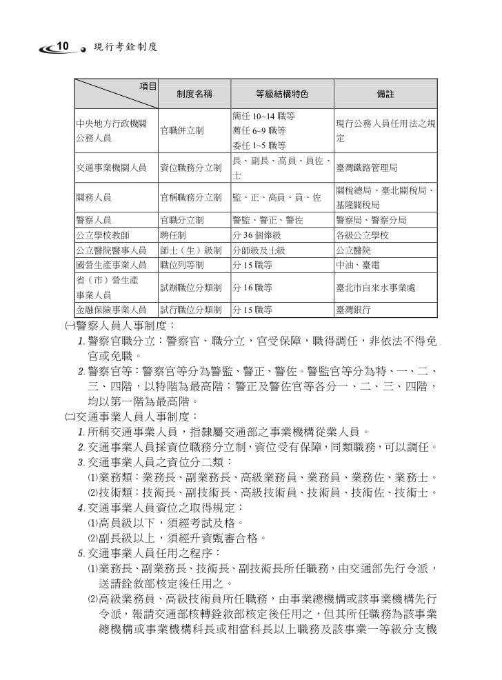 10    現行考銓制度               項目                     制度名稱         等級結構特色           備註                              簡任 10~14 職...