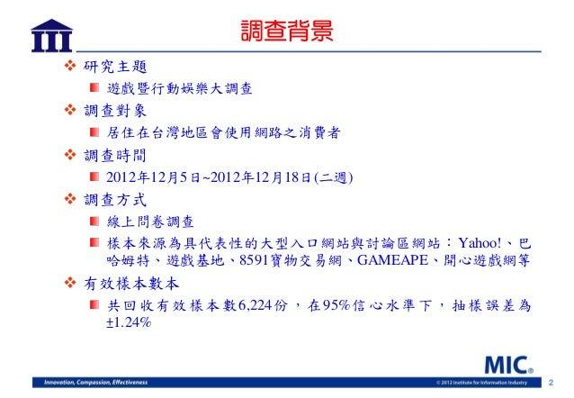 調查背景 研究主題   遊戲暨行動娛樂大調查 調查對象   居住在台灣地區會使用網路之消費者 調查時間   2012年12月5日~2012年12月18日(二週) 調查方式   線上問卷調查   樣本來源為具代表性的大型入口網站與討論區網...