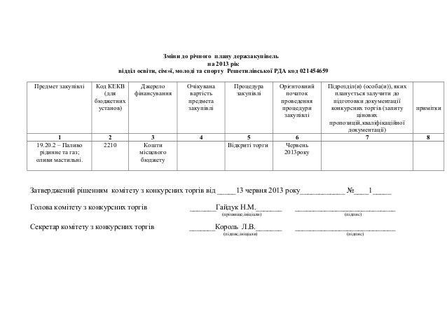 Зміни до річного плану держзакупівельна 2013 ріквідділ освіти, сім»ї, молоді та спорту Решетилівської РДА код 021454659Пре...