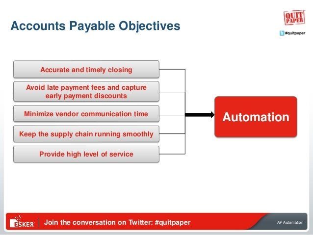 Join the conversation on Twitter: #quitpaper AP Automation Accounts Payable Objectives Accurate and timely closing Avoid l...