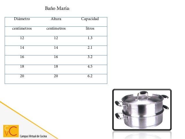 Tiles y herramientas de cocina for Utiles para cocina