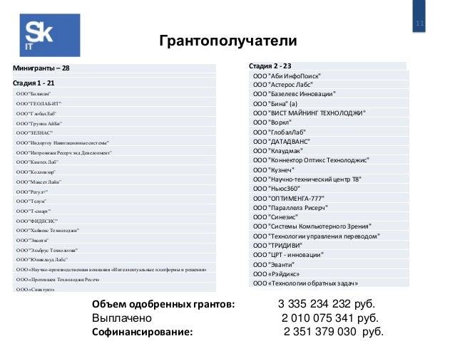 11 Грантополучатели Минигранты – 28 Объем одобренных грантов: 3 335 234 232 руб. Выплачено 2 010 075 341 руб. Cофинансиров...