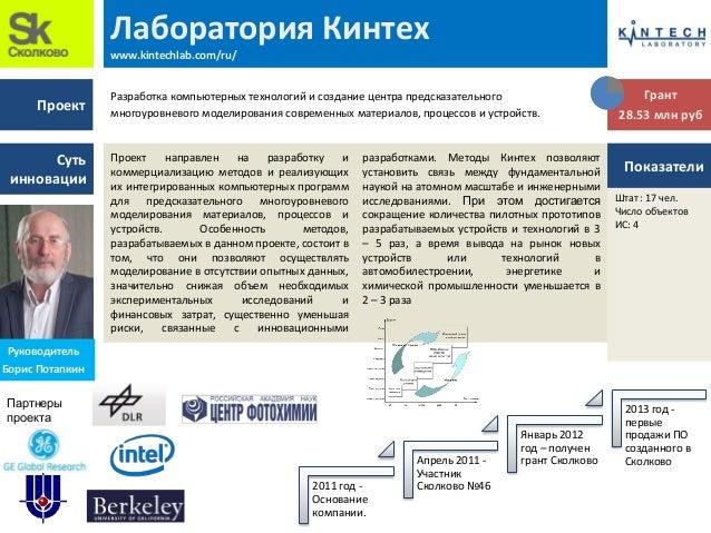 Проект Суть инновации Лаборатория Кинтех www.kintechlab.com/ru/ Проект направлен на разработку и коммерциализацию методов ...