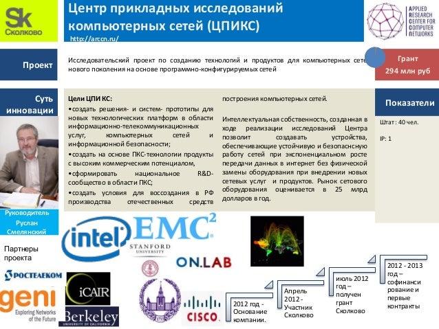 Проект Суть инновации Центр прикладных исследований компьютерных сетей (ЦПИКС) http://arccn.ru/ Цели ЦПИ КС: •создать реше...