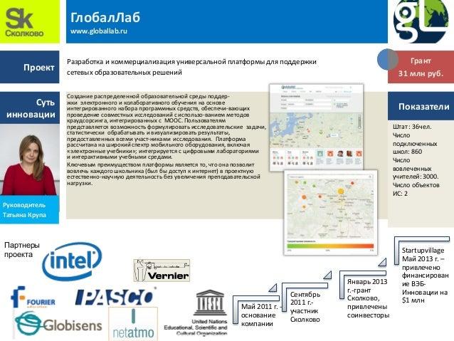 Проект Суть инновации ГлобалЛаб www.globallab.ru Создание распределенной образовательной среды поддер- жки электронного и ...