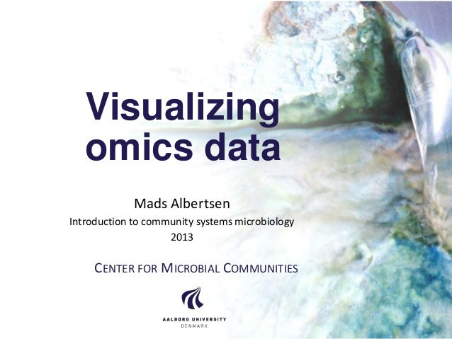 Visualizing omics data Mads Albertsen Introduction to community systems microbiology 2013  CENTER FOR MICROBIAL COMMUNITIE...