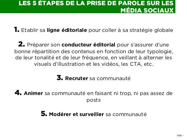 LES 5 ÉTAPES DE LA PRISE DE PAROLE SUR LES MÉDIA SOCIAUX  1. Etablir sa ligne éditoriale pour coller à sa stratégie global...