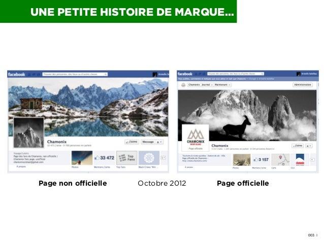 UNE PETITE HISTOIRE DE MARQUE…  Page non officielle  Octobre 2012  Page officielle  003 I