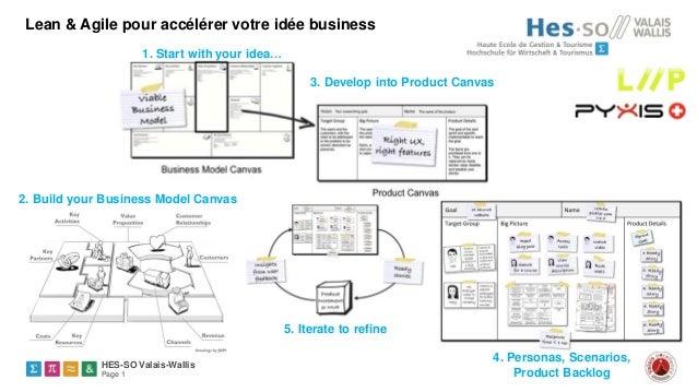 Lean & Agile pour accélérer votre idée business 1. Start with your idea… 3. Develop into Product Canvas  2. Build your Bus...