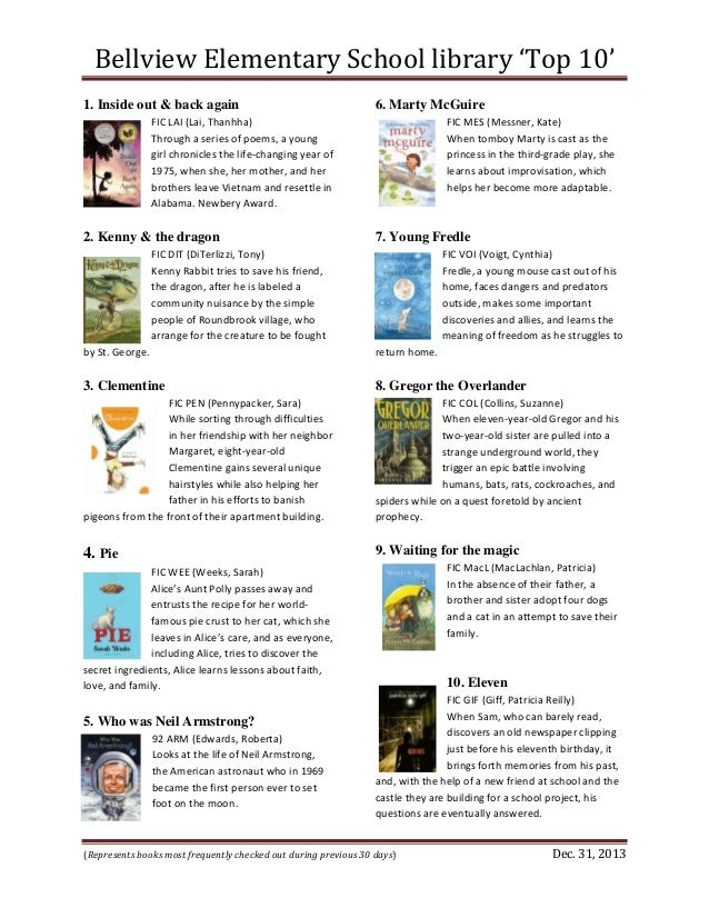 Bellview Elementary School library 'Top 10' 1. Inside out & back again  6. Marty McGuire  FIC LAI (Lai, Thanhha) Through a...