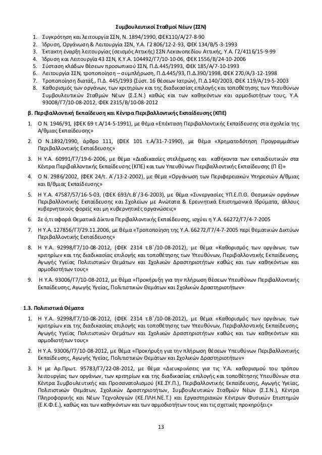 Συμβουλευτικοί Σταθμοί Νέων (ΣΣΝ) 1. 2. 3. 4. 5. 6. 7. 8.  Συγκρότηση και λειτουργία ΣΣΝ, Ν. 1894/1990, ΦΕΚ110/Α/27-8-90 Ί...