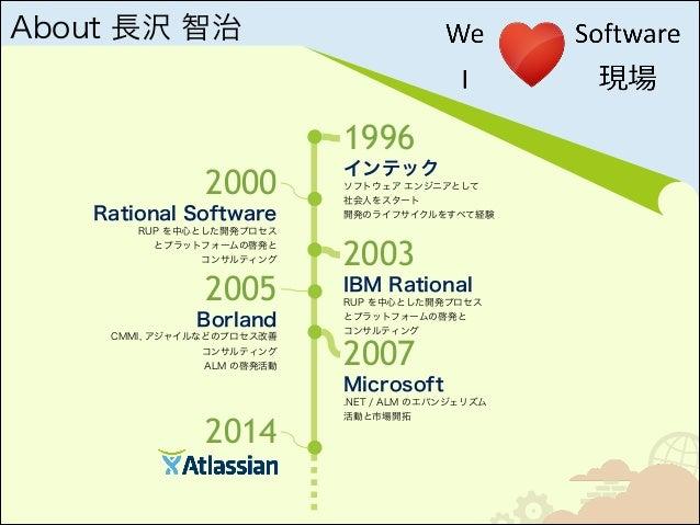 About 長沢 智治  1996 2000 Rational Software RUP を中心とした開発プロセス とプラットフォームの啓発と コンサルティング  2005 Borland CMMI, アジャイルなどのプロセス改善 コンサル...