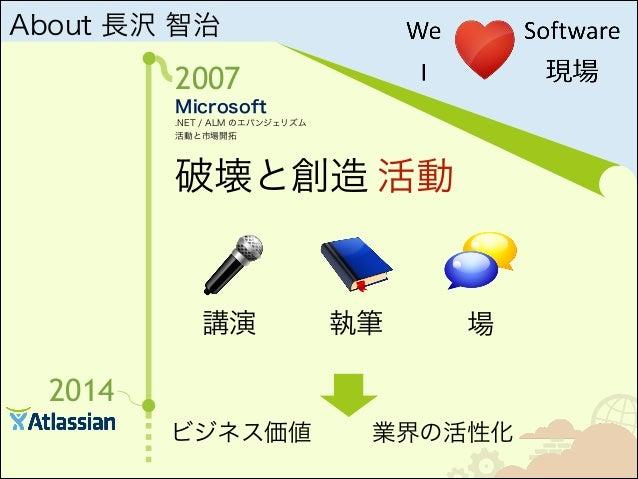 About 長沢 智治  2007 Microsoft .NET / ALM のエバンジェリズム 活動と市場開拓  破壊と創造 活動 .NET | Java  Client | Server  MS | OSS  競合  WF | Agile...
