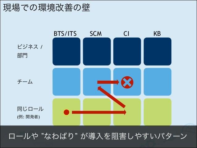 ご清聴、ありがとうございました!  メール: tnagasawa@atlassian.com  @tomohn Facebook: Tomoharu.Nagasawa Twitter: