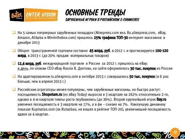 72c2a7482bf Топ зарубежных интернет-магазинов в России за 2013
