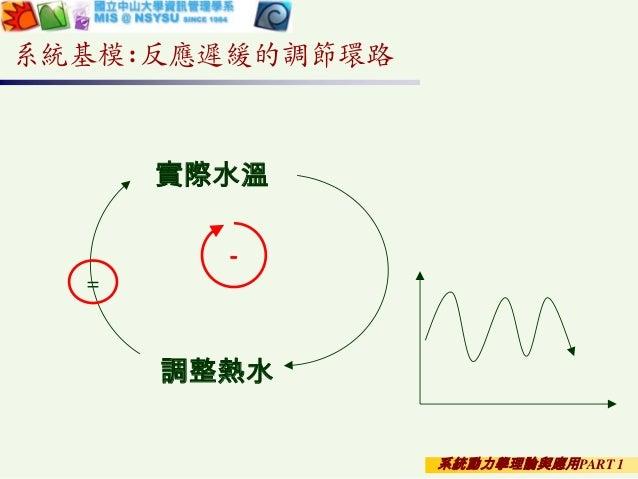 基模理論的定義