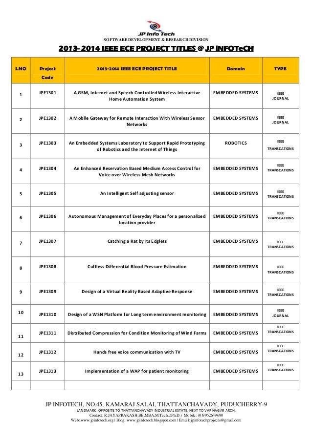 SOFTWARE DEVELOPMENT & RESEARCH DIVISION JP INFOTECH, NO.45, KAMARAJ SALAI, THATTANCHAVADY, PUDUCHERRY-9 LANDMARK: OPPOSIT...