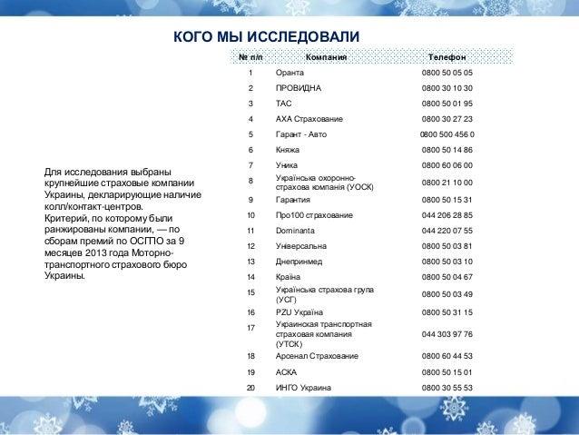 презентация страховые 2013 - 2014 Slide 3
