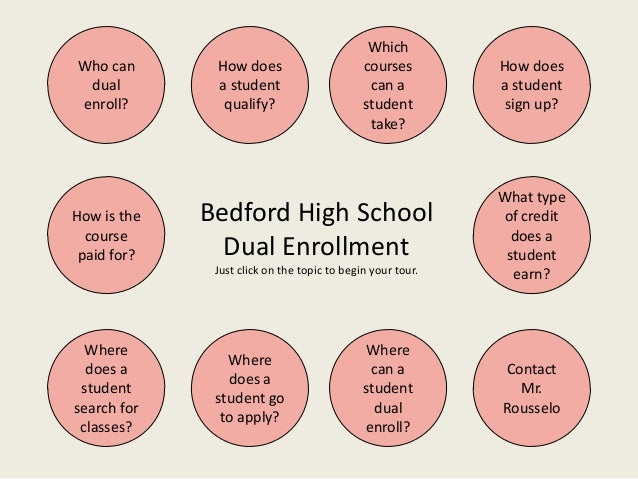 WhichWho can       How does                       courses        How does dual         a student                       can...