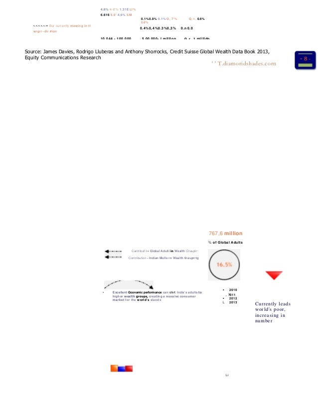 •-•-•-•-•-•• But currently mowing in tI wrgrr~dir #ion 4.6% 4-6'% 1.31E LI% 6.616 6.6' 4,6% 5.M 0.1%0.8% 0.1% O, 7'% O, n,...