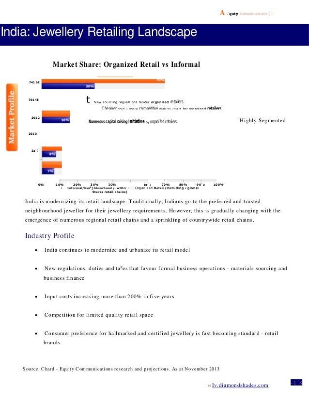 A 3 . India: Jewellery Retailing Landscape quty ColhmUnie4ti4int }i Market Share: Organized Retail vs Informal 741 6E 7014...