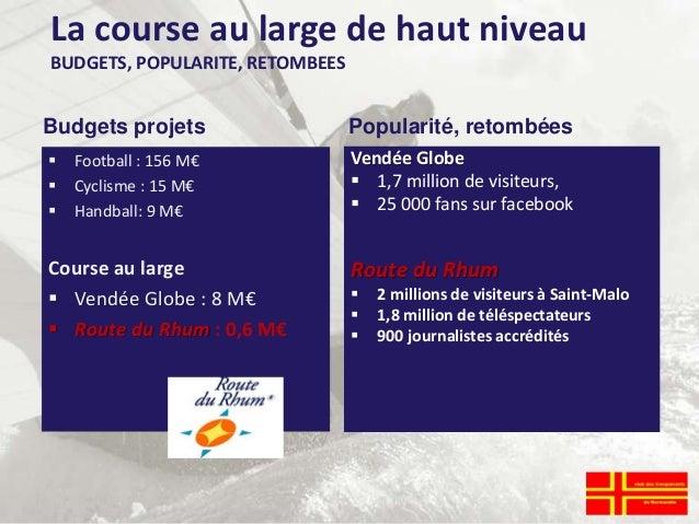 2013 2015.pptx construire ensemble la victoire marc lepesqueux route du rhum Slide 3