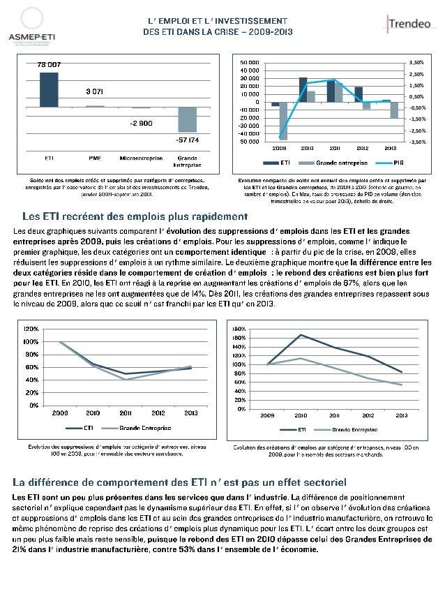 Trendeo et Asmep-ETI, l'emploi et l'investissement des ETI en France, 2009-2013 Slide 2