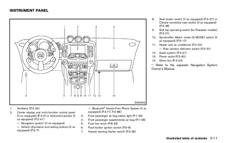 2013 370z owners manual 20 728?cb=1347369172 2013 370 z owner's manual 370Z Fuse Box Location at crackthecode.co