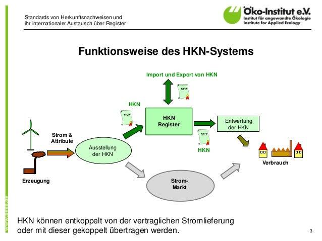 Standards von Herkunftsnachweisen undihr internationaler Austausch über Register3Funktionsweise des HKN-SystemsHKN können ...