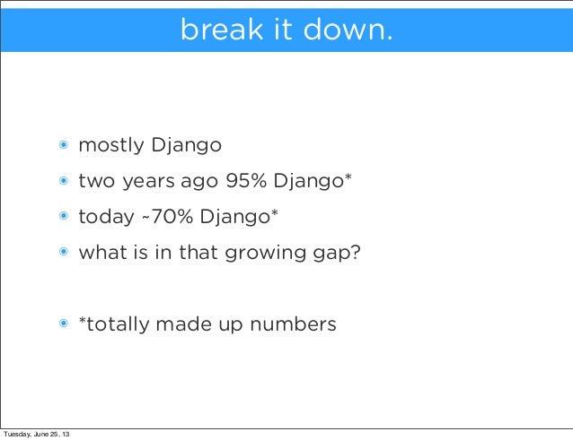 Writing your first Django app, part 1   Django ...