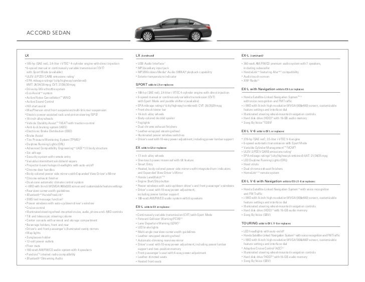 2013 Honda Accord sedan factsheet by Neil Huffman Honda in