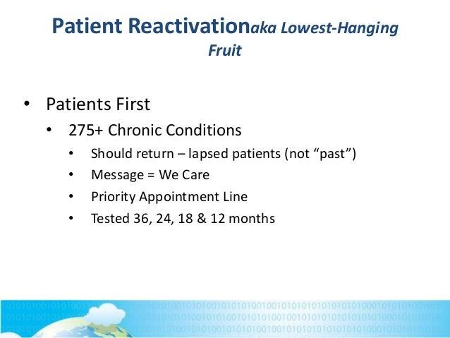 Patient Reactivation CLEVELAND CLINIC