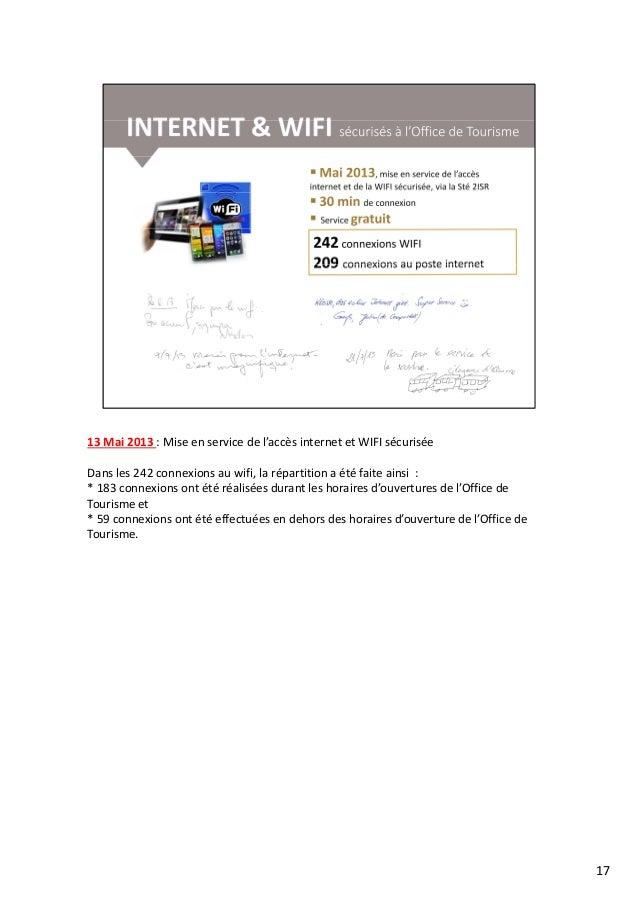 13 Mai 2013 : Mise en service de l'accès internet et WIFI sécurisée Dans les 242 connexions au wifi, la répartition a été ...