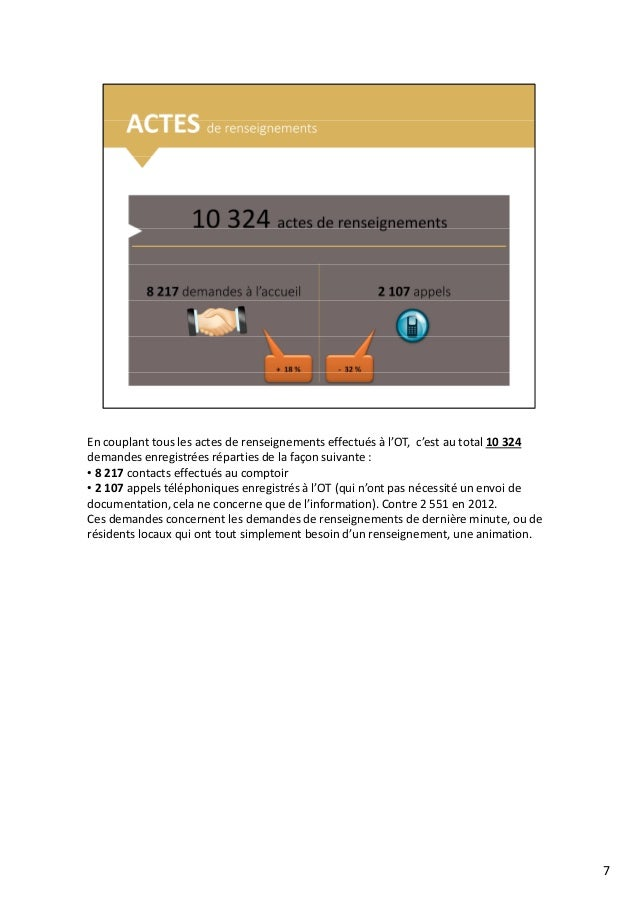 En couplant tous les actes de renseignements effectués à l'OT, c'est au total 10 324 demandes enregistrées réparties de la...