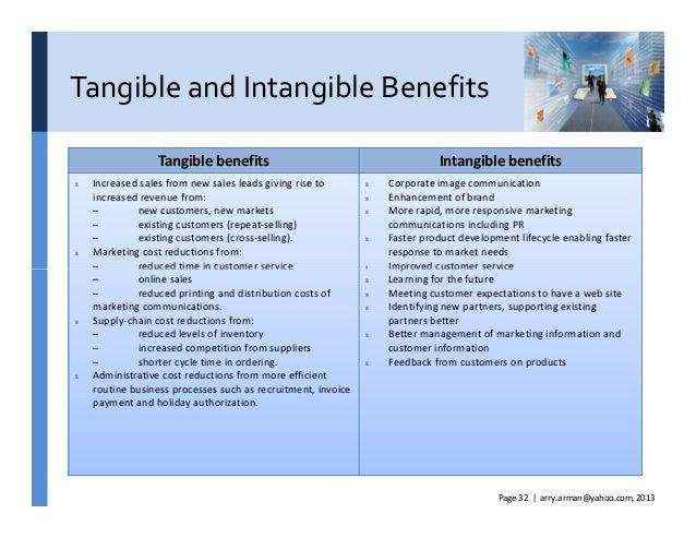 Intangibility of a hotel examples