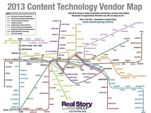 2013 Vendor MapCopyright © 2013 Real Story Group   www.realstorygroup.com