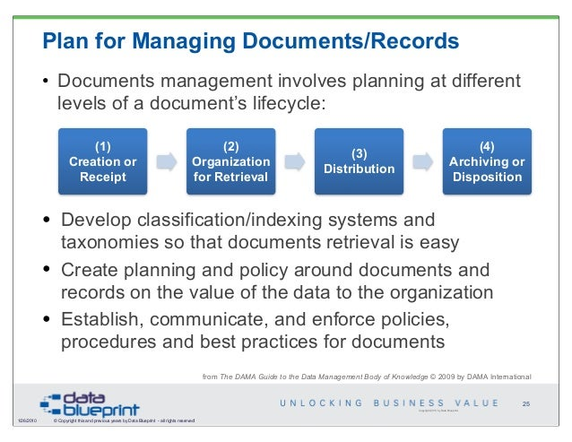 Opening a Document Management Services Business