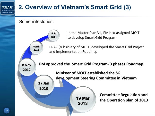 2013 The Way Forward for Smart Grid in Vietnam, Nguyen Vu ...