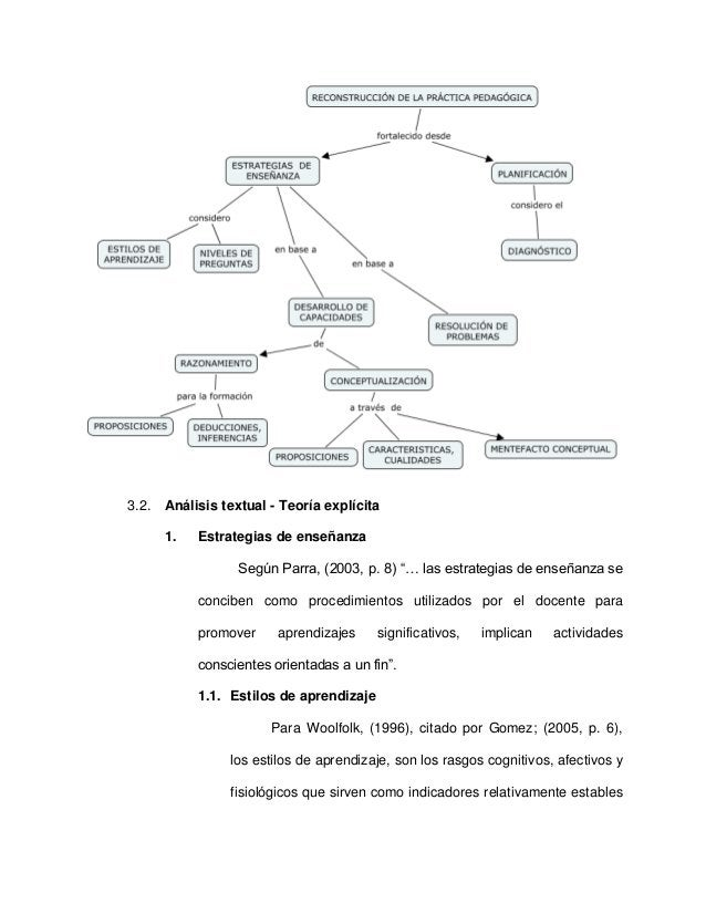 """3.2. Análisis textual - Teoría explícita1. Estrategias de enseñanzaSegún Parra, (2003, p. 8) """"… las estrategias de enseñan..."""