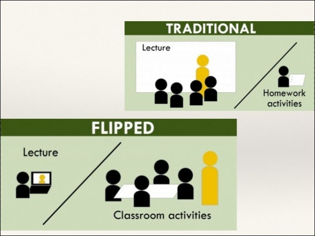 Goh asks... Why do we want to flip? ❖ Don gave us an overview of the flipped classroom! ❖ Okay ... so what's new? how can we...