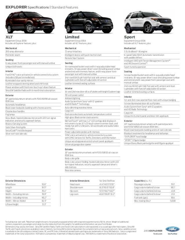 2013 ford explorer specs augusta ga - Ford explorer exterior dimensions ...
