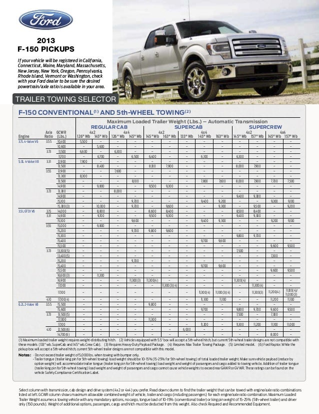 Ford F150 Towing Capacity U003eu003e 2013 Ford F 150 Towing Guide
