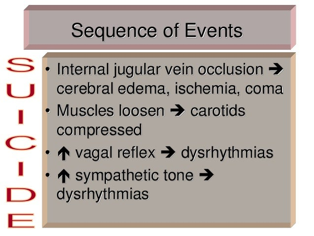 Sequence of Events • Internal jugular vein occlusion  cerebral edema, ischemia, coma • Muscles loosen  carotids compress...