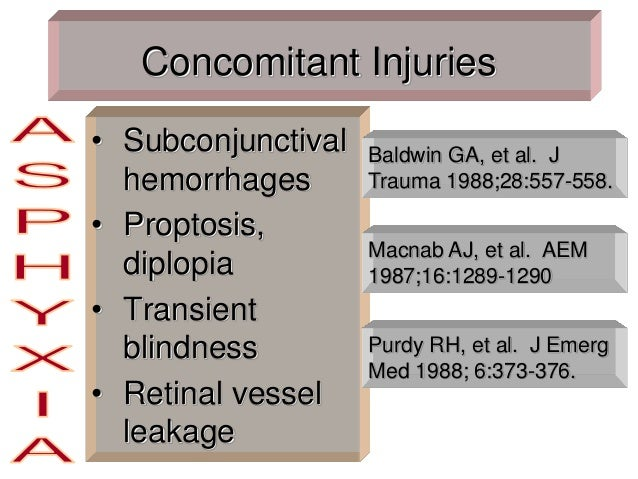 Concomitant Injuries • Subconjunctival hemorrhages • Proptosis, diplopia • Transient blindness • Retinal vessel leakage Pu...