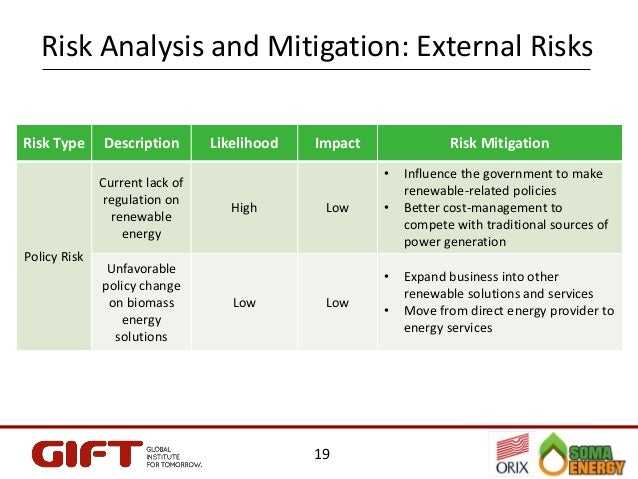 Risk mitigation strategy for external service provider for data storage