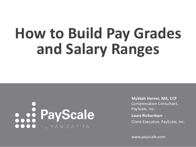 How to Build Pay Grades and Salary Ranges Mykkah Herner, MA, CCP Compensation Consultant, PayScale, Inc. Laura Richardson ...