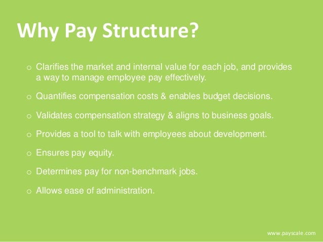 how to build pay grades and salary ranges