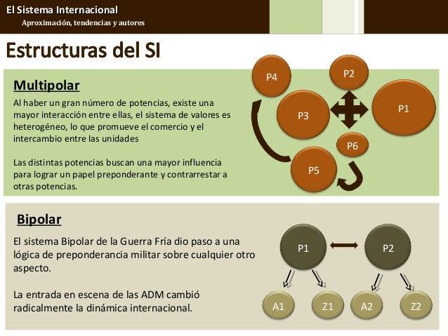 Sistema de comercio p3 pdf