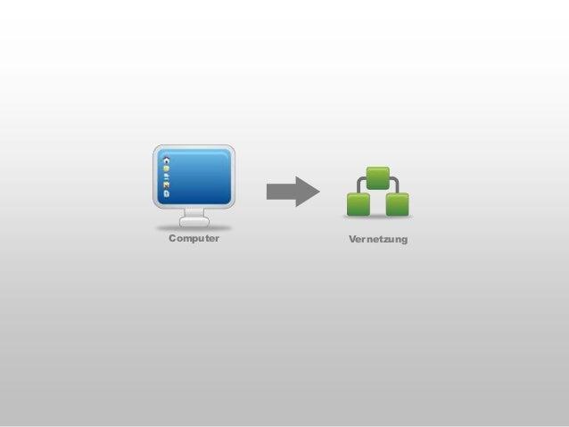 Digitalisierung  Informationsflut  =  Sammeln  Filtern  Vom Sammeln zum Filtern