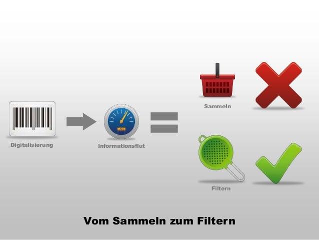 Informationsflut  Filterkompetenz  Informationsflut erfordert Filterkompetenz.
